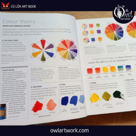 owlartwork-sach-artbook-concept-art-artist-painting-techniques-2