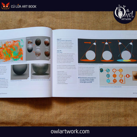 owlartwork-sach-artbook-day-ve-digital-photoshop-elements-5